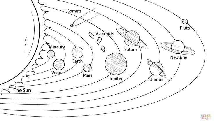 17 Best ideas about Solar System Model on Pinterest