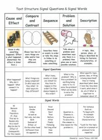 Non Fiction Text Structure Worksheets Free Worksheets ...