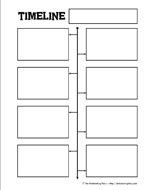 Free printable timeline notebooking page from