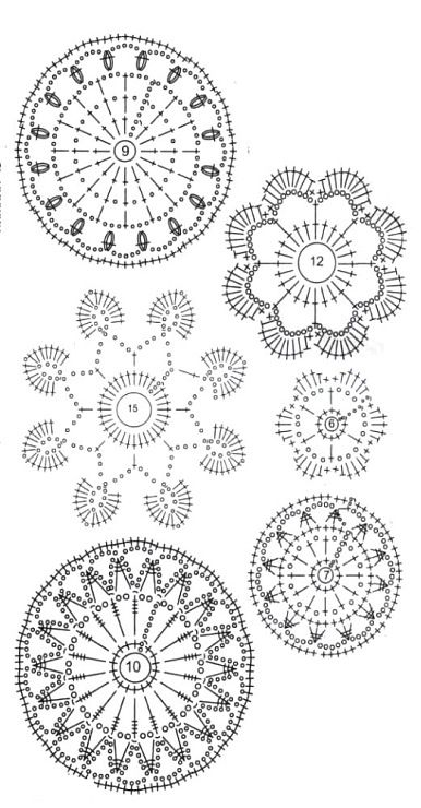 25+ best ideas about Crochet doily diagram on Pinterest