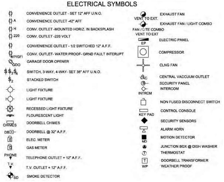 electrical blueprint symbols