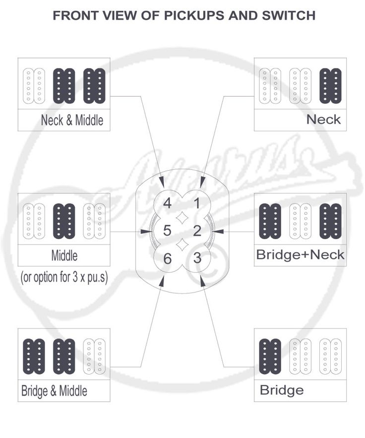 34 best Guitar Pickups & Wiring Diagrams images on Pinterest