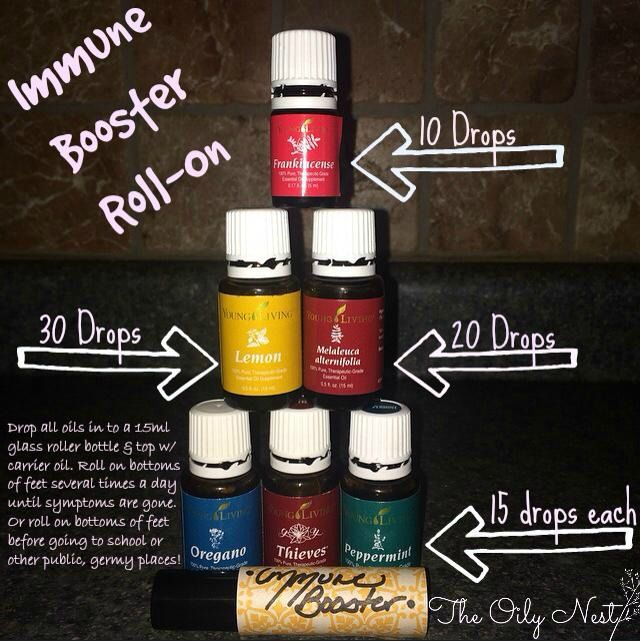 Young Living Essential Oils Immune Boosting Roll-on ...