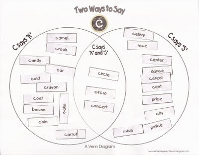 124 best images about phonics in primary grades on