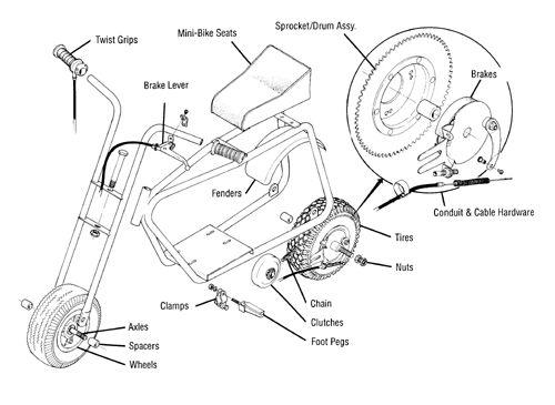 Mini Chopper Trike Parts