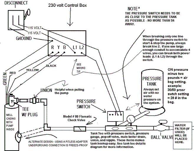 two tanks water tank installation diagram
