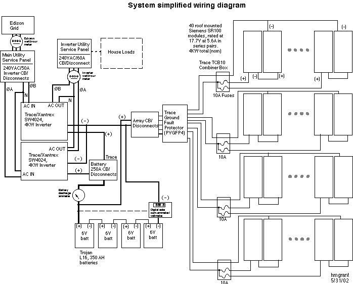 solar panel wiring antireliantcom