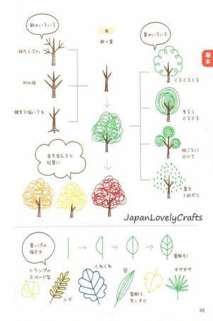 easy drawing japanese tutorial drawings kawaii