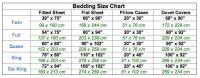 Bedding Linen size chart | For Sarah | Pinterest | Quilt ...