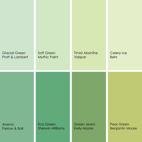 """The shade of Green labeled """"Eco"""