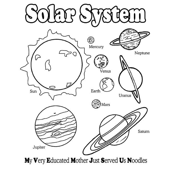 Solar System Coloring Page- Make into a playdough mat for