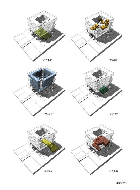 1000+ ideas about Architecture Concept Diagram on