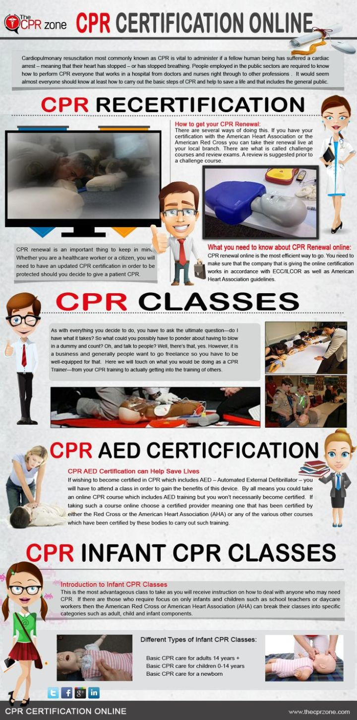 What If I Lost My Red Cross Cpr Card Poemview