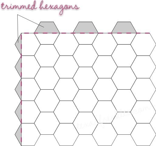 17 Best ideas about Hexagon Quilt Pattern on Pinterest