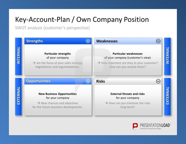 17 images about KEYACCOUNT MANAGEMENT  POWERPOINT