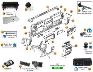 Interactive Diagram  Jeep Wrangler TJ Instrument Panel