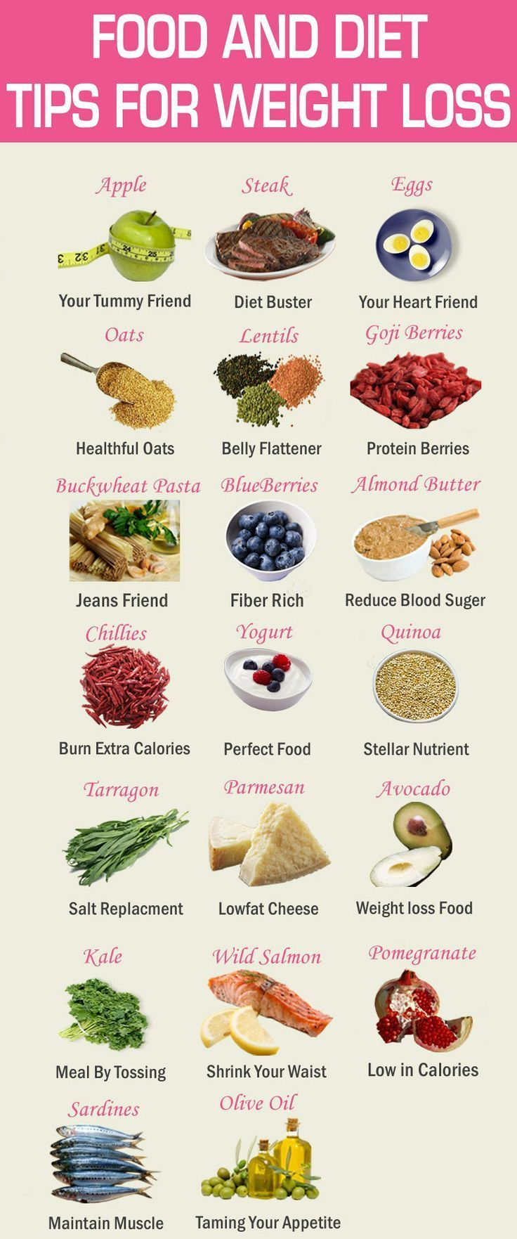 Healthy Weight Loss Tips Food and diet tips! For more weight loss tips just click on the image!
