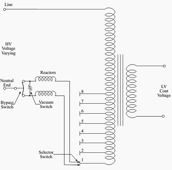 3 phase transformer wiring diagram oil ford focus 2006 1000+ images about power transformers on pinterest | electrical software, temperature ...