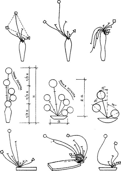 1000+ images about Ikebana & High Style on Pinterest