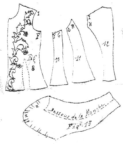 1890s Dress Patterns
