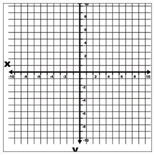 118 best images about Middle school math on Pinterest