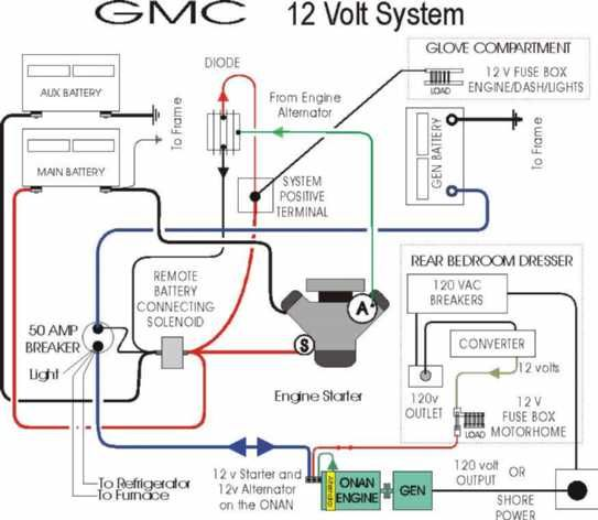 1985 winnebago chieftain wiring diagram vaillant ecotec plus 637 1986 two ineedmorespace co 12 volt and battery tray gmc motorhome schematic