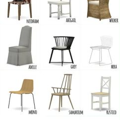Ikea Wooden Dining Table 4 Chairs Acrylic Chair Conversions   Mio Sims Updates Pinterest And Cc