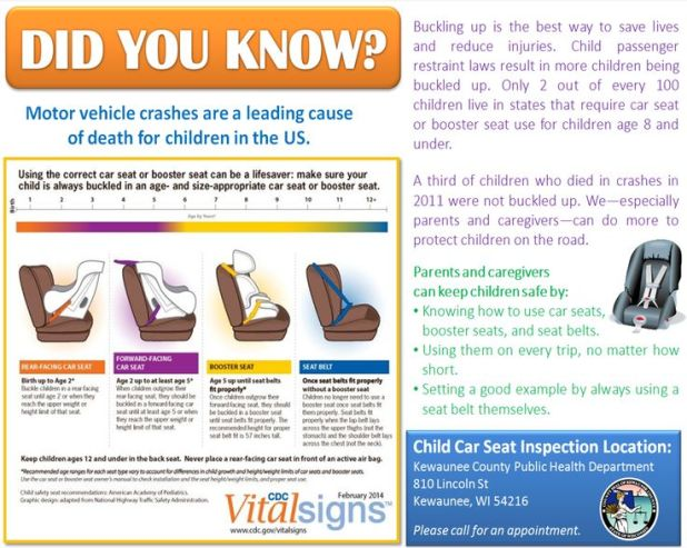 Car Booster Seat Laws Wisconsin