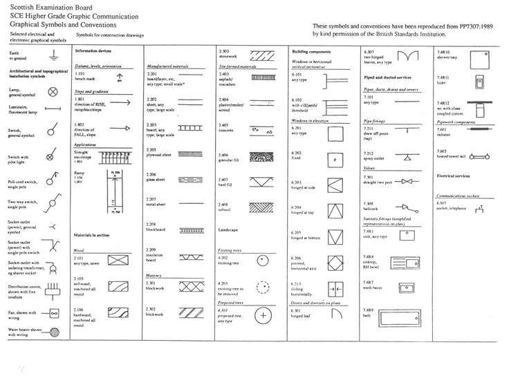 fire alarm wiring diagram pdf human brain and functions architectural symbols - | architecture pinterest architecture, chang'e 3 search