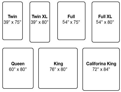 Baby Quilt Size Measurements And The Wonder Of Them All California King