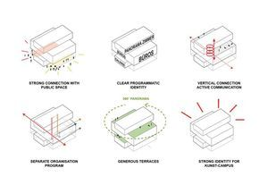17 Best ideas about Architecture Concept Diagram on