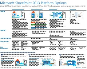 microsoft exchange topology diagram trane furnace wiring 903 best images about sharepoint / collaboration office 365 on pinterest   landing pages ...