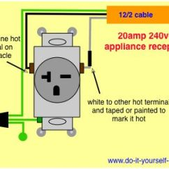 Ez Go Golf Cart 36 Volt Wiring Diagrams Pioneer Deh P7400mp Diagram For Electrical Receptacle Outlets – Do-it-yourself Readingrat.net
