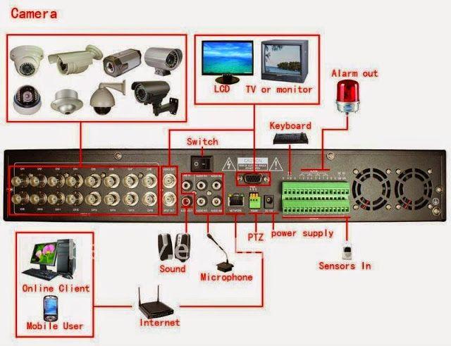 Led Stop Light Wiring Diagram