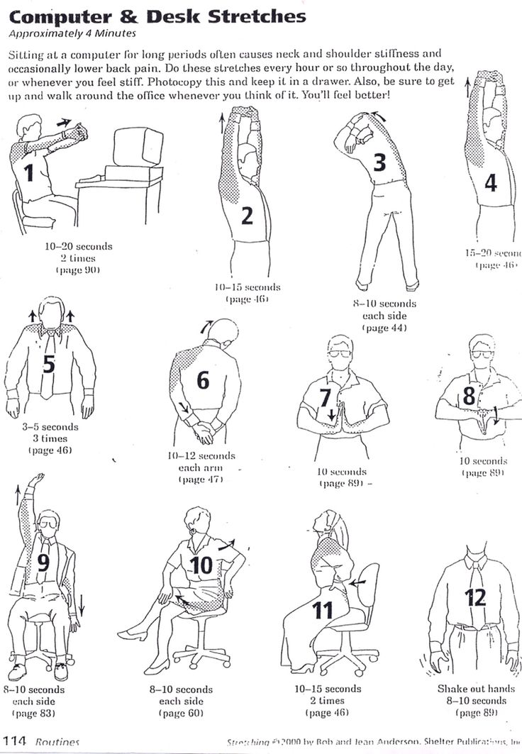 Neck and shoulder exercises from my chiropractor