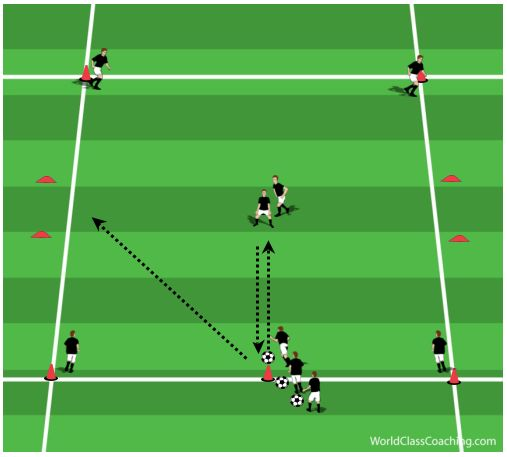hockey player diagram electrical transmission line symbols opposed passing patterns and speed | soccer drills pinterest