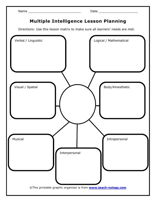 25+ best ideas about Multiple intelligences on Pinterest