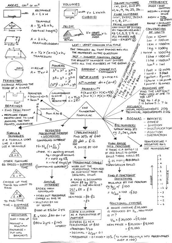 25+ best ideas about Gcse maths revision on Pinterest