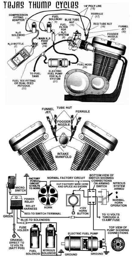 Harley-Davidson Fuel System Diagram I love this