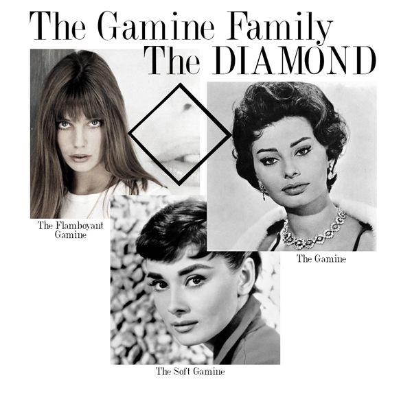 30+ Kibbe Flamboyant Gamine Hairstyles - Hairstyles Ideas