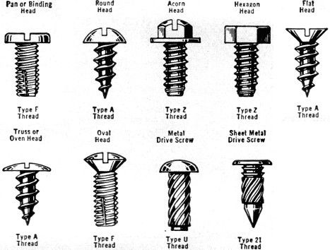 167 best images about WW Hardware References on Pinterest