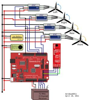 Wiring Diagram of the electronic ponents of the quadcopter | diy projects | Pinterest