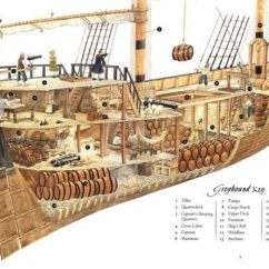 Parts Of A Pirate Ship Diagram Central Air Conditioner Wiring Layout