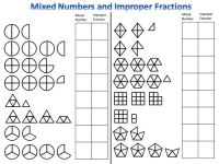 17 Best images about Making MATHS Fun on Pinterest | Fact ...