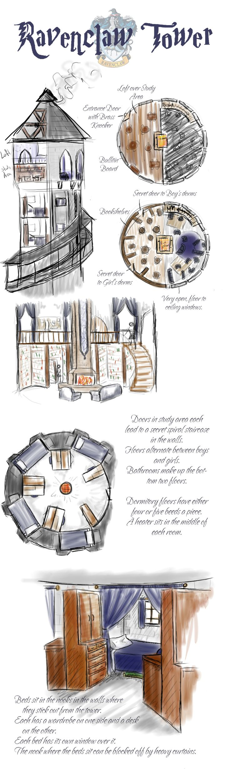 My Pottermore house… Ravenclaw Tower by *Whisperwings on deviantART there are drawings of all of the Hogwarts houses. Super