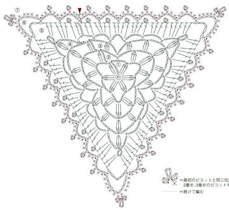 25+ best ideas about Crochet Triangle on Pinterest