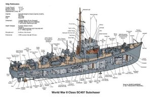 WW2 Class SC Subchaser cutaway illustration | Ship