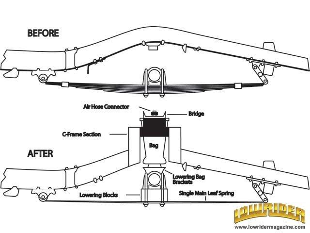 custom air bag suspension parts