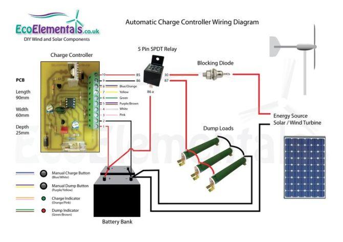 diagram wiring diagram caravan solar panel full version hd