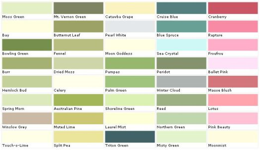 Lowes Interior Paint Color Chart | Home Painting